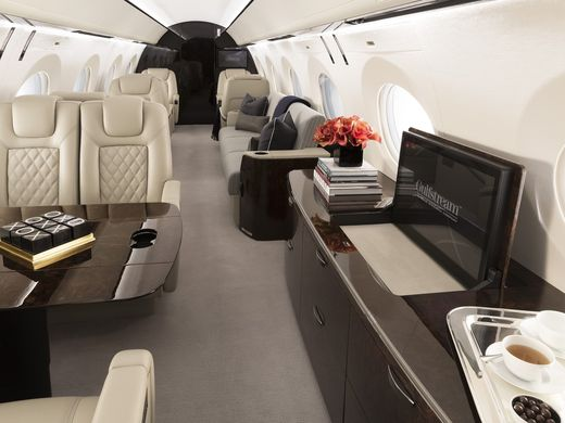Private Jets, Prices